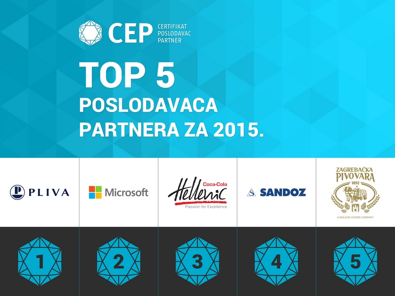 CEP TOP 5