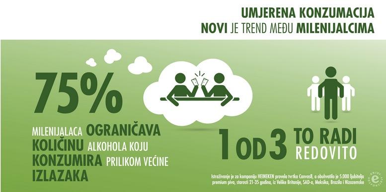 Heineken_infografika