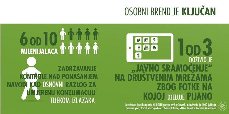 Heineken_infografika_2