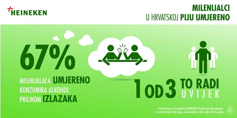 Heineken_infografika_HRV_1