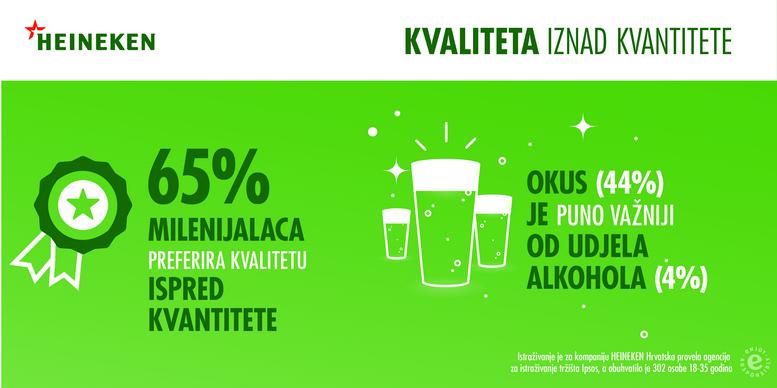 Heineken_infografika_HRV_4