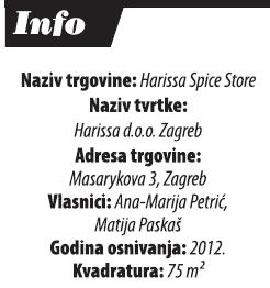 harissa-info