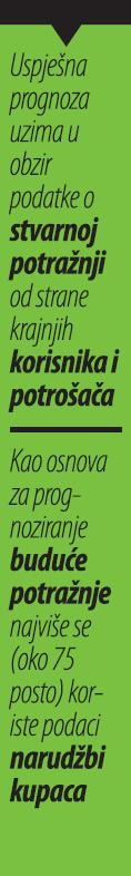 logiko-lead01