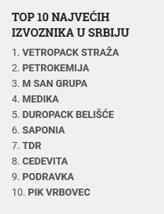 najveci izvoznici u Srbiju