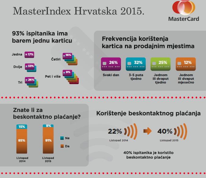 masterindex 2015