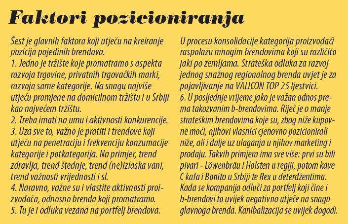 faktori pozicioniranja