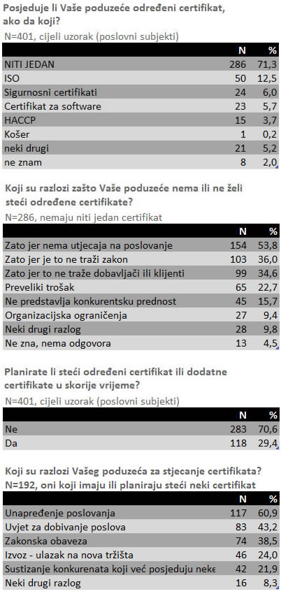 certifikati-anketa-tablica-001