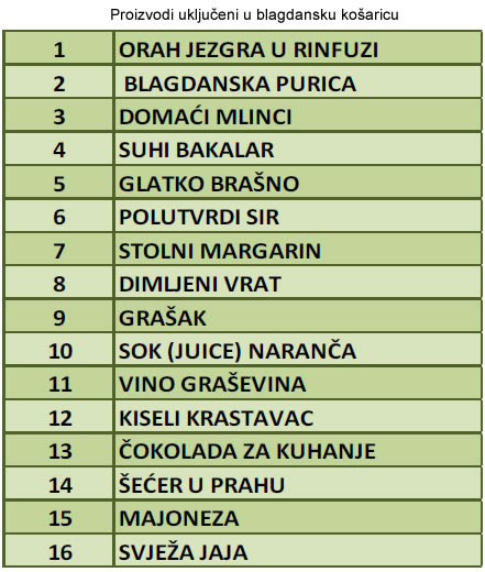 hendal-proizvodi-blagdanska-kosarica-graf0021