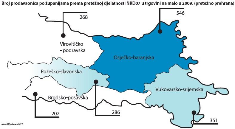 istocna-hrvatska-zupanije-broj-prodavaonica