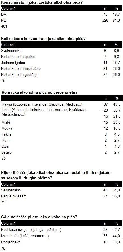 jaka-alkoholna-pica-anketa-tablica-large
