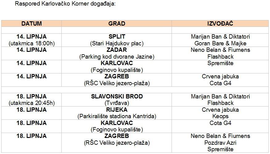 karlovacko-korner-raspored