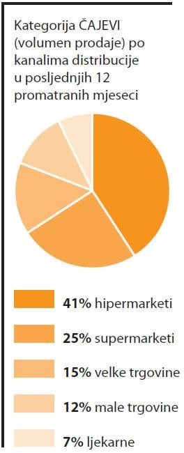 kategorija-caj-formati-prodaja-large