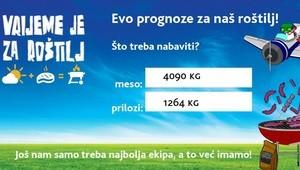 konzum-rostilj-kalkulator-thumb 300