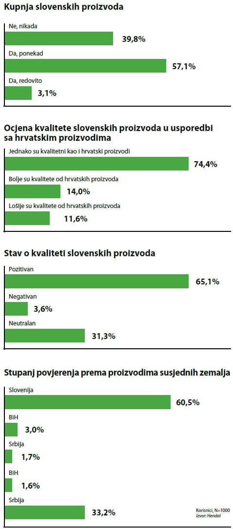 made-in-slovenija-anketa-graf-large