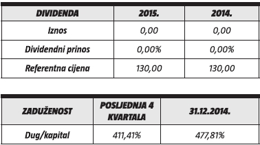 maraska-dividenda