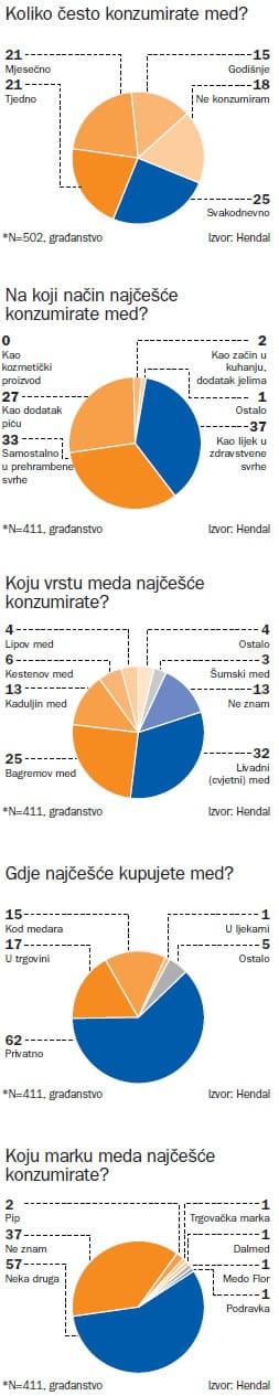 med-anketa-large