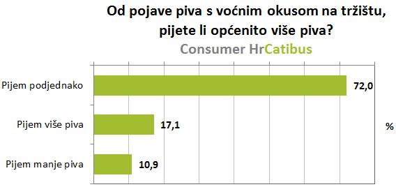 pivo-anketa-graf-004