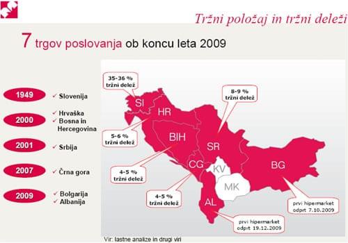 poslovanje-mercatora-u-regiji-2009