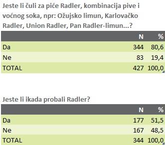 radler-1