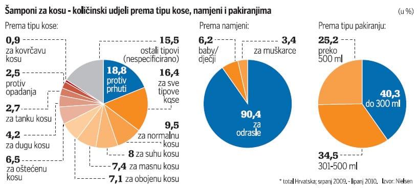samponi-graf-1