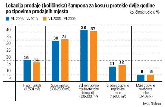 samponi-graf-2