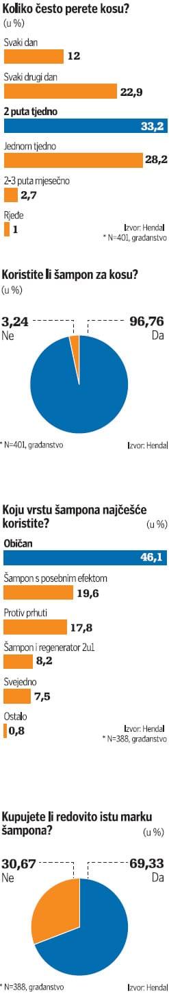 samponi-hendal-graf-2