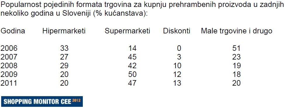 slovenija-formati-trgovina-tablica-natpis