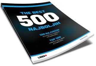 top-500-tvrtki-2011-lider-midi