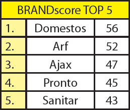 univerzalna-sredstva-za-ciscenje-brandscore-top5-tablica
