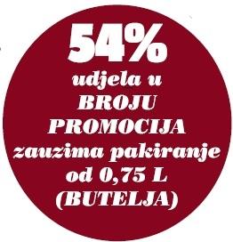 vino-leaflet-bullet