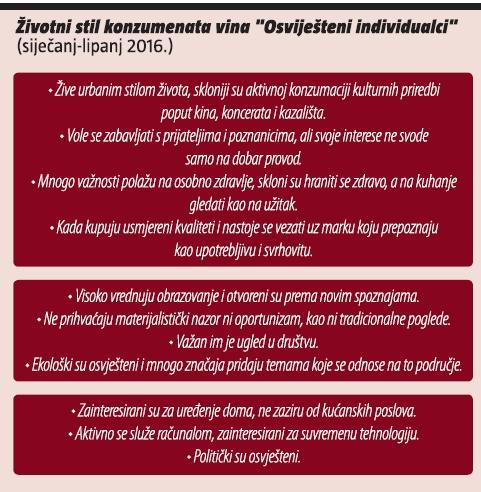 zivotni-stil-konzumenata-vina-osvjesteni-individualci